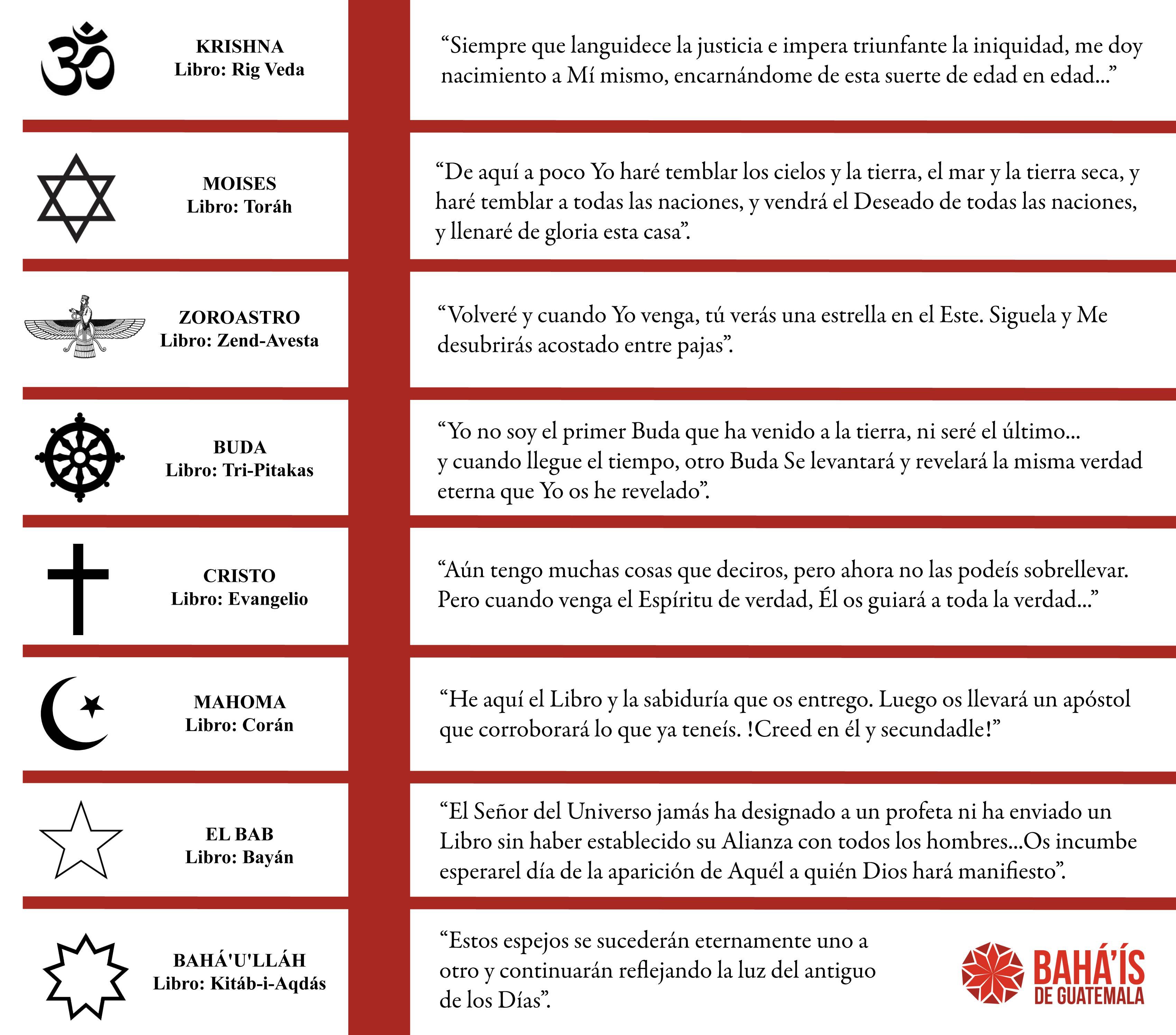 Unidad de Religiones MOD.jpg
